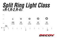 Bild på Decoy Split Ring Light Class Red (20 pack)