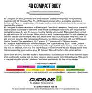 Bild på Guideline 4D Compact Body