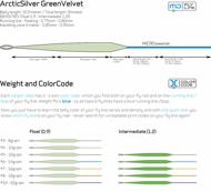 Bild på Arctic Silver Green Velvet Flyt #3